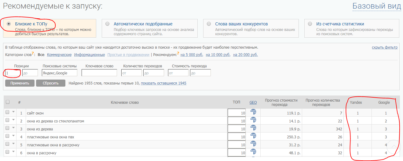 Поисковая аналитика: как контролировать результаты SEO-продвижения
