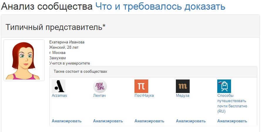 Как правильно запустить рекламу в ВКонтакте
