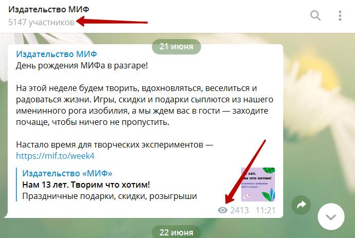 Реклама в Telegram