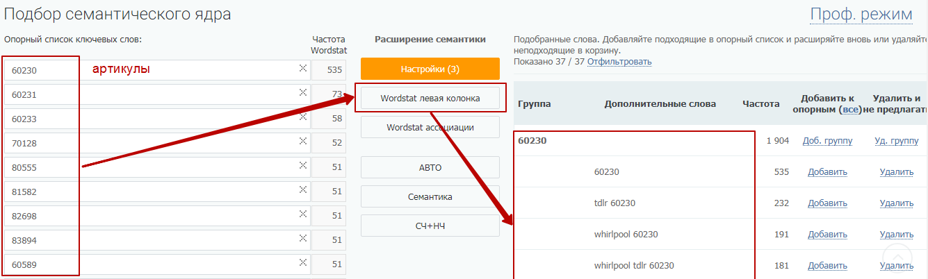Как запустить рекламу в Яндекс.Директе на основе товарных фидов