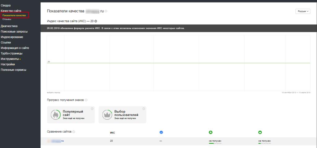 26 полезных функций «Яндекс.Вебмастера»