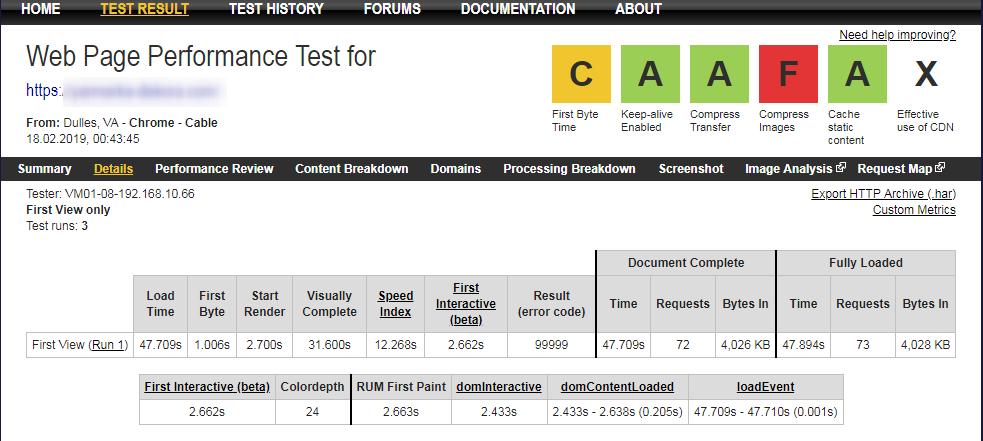 Скорость загрузки страницы: метрики, инструменты и способы повышения