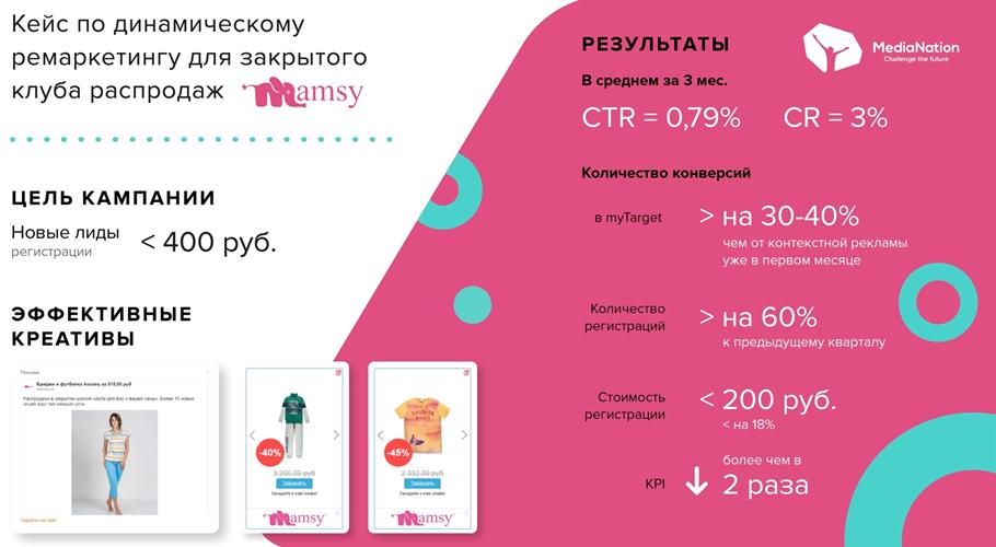 Как продвигать e-commerce сегмент с помощью ремаркетинга в myTarget