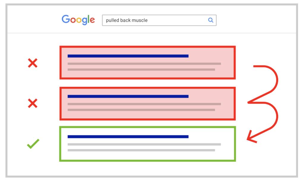 200+ факторов ранжирования Google: полный список 2019. Части 4-6: ссылки и взаимодействие с пользователями