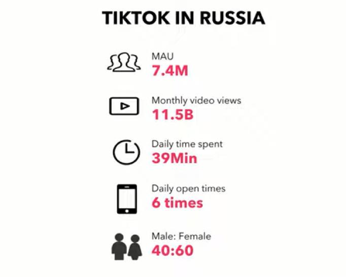 Хайповый TikTok – развлечение для школьников или перспективная платформа для продвижения бизнеса? Аудитория, алгоритм, форматы, кейсы