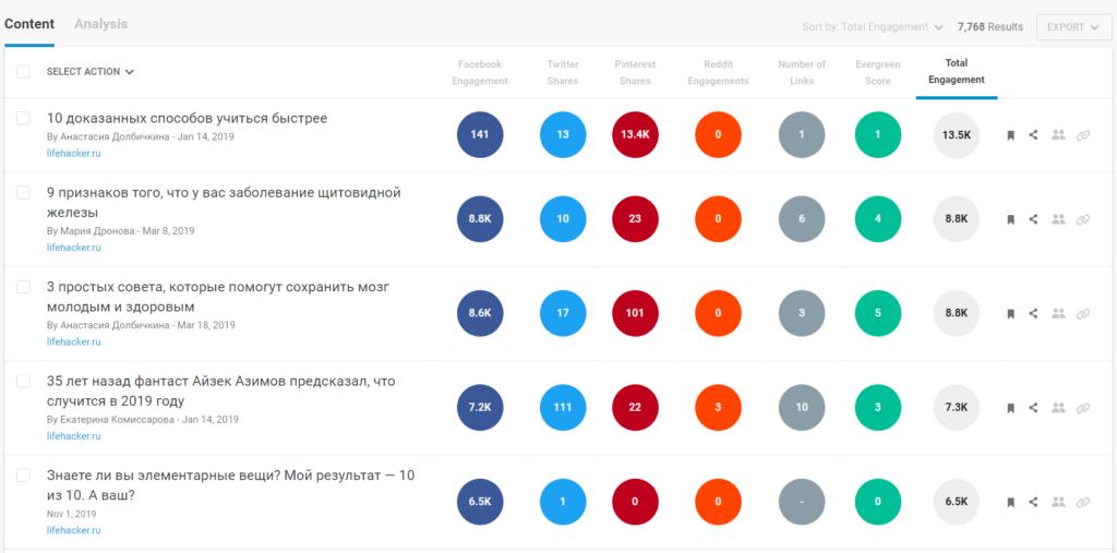 Что такое социальное доказательство и как используется в интернет-маркетинге: обзор 15 типов с примерами