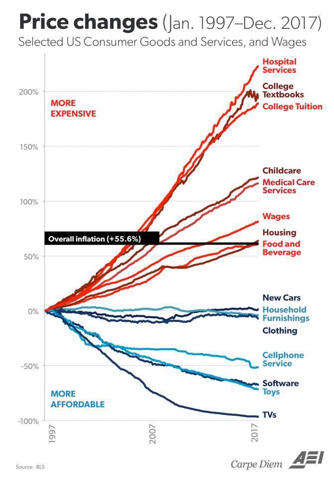 Что мешает нам повысить / назвать достойные цены на свои услуги: 5 возможных причин