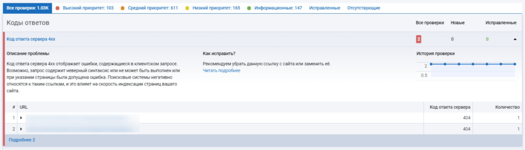 11 способов проверки битых ссылок на сайте