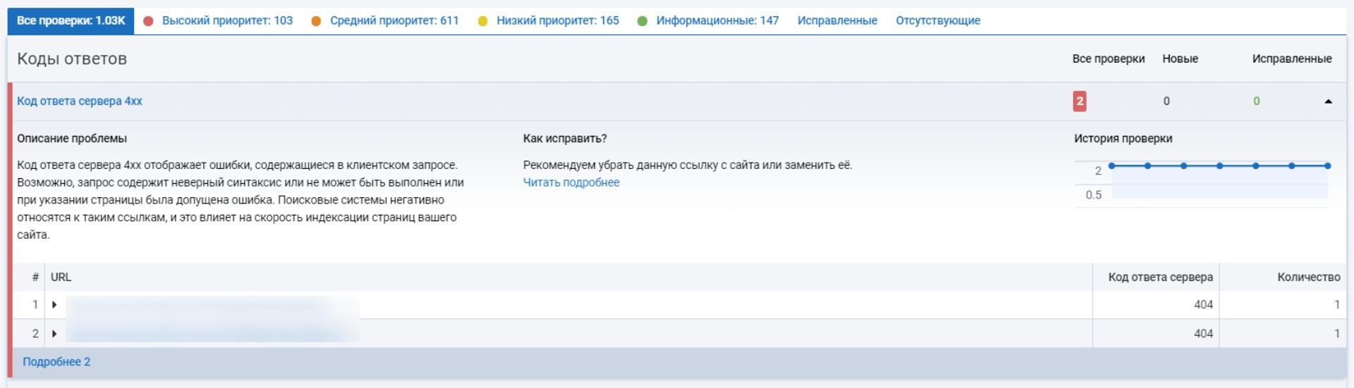 работоспособность ссылок сайта проверка