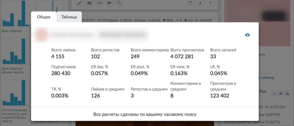 Как проверить аккаунт в соцсетях на накрутки и ботов