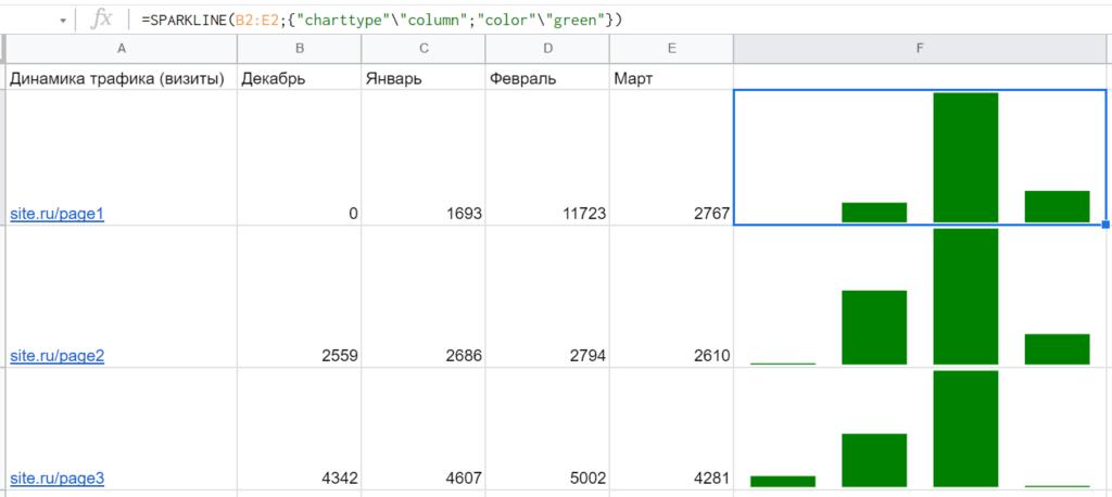 20+ продвинутых функций Google Таблиц (Spreadsheets)