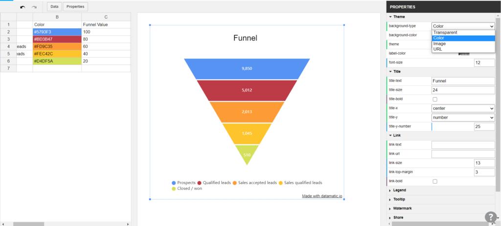 Редактирование бесплатного шаблона Funnel в Datamatic