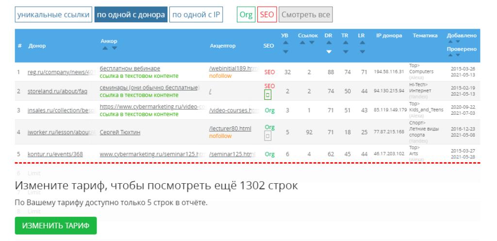 По каждой ссылке показывается подробная информация: анкорный текст, наличие атрибута nofollow, уровень вложенности, траст донора и пр.