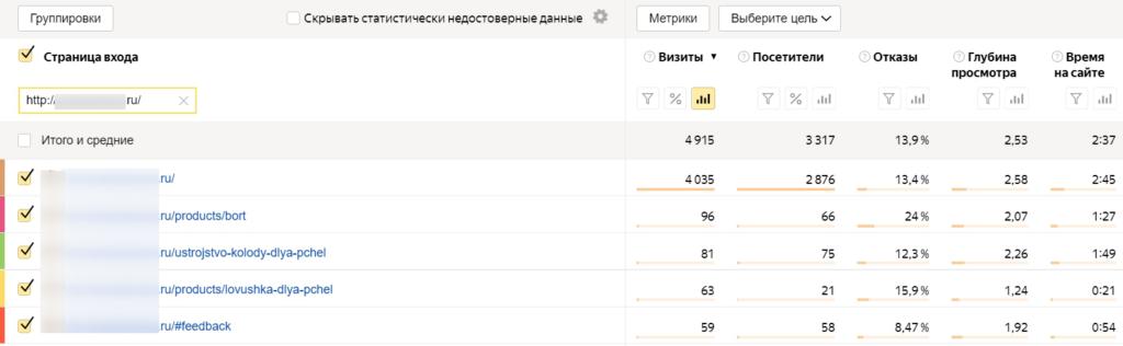 Пример таблицы отчета Яндекс.Метрики, где используется функция «Найти»