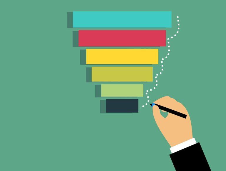 Как сделать воронку продаж/конверсии в Google Таблицах для отчета/дашборда