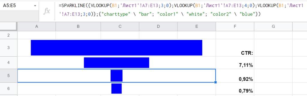 Как видно, формула усложнилась, тем не менее работает нормально — извлекает все нужные данные без необходимости копирования на этот второй лист