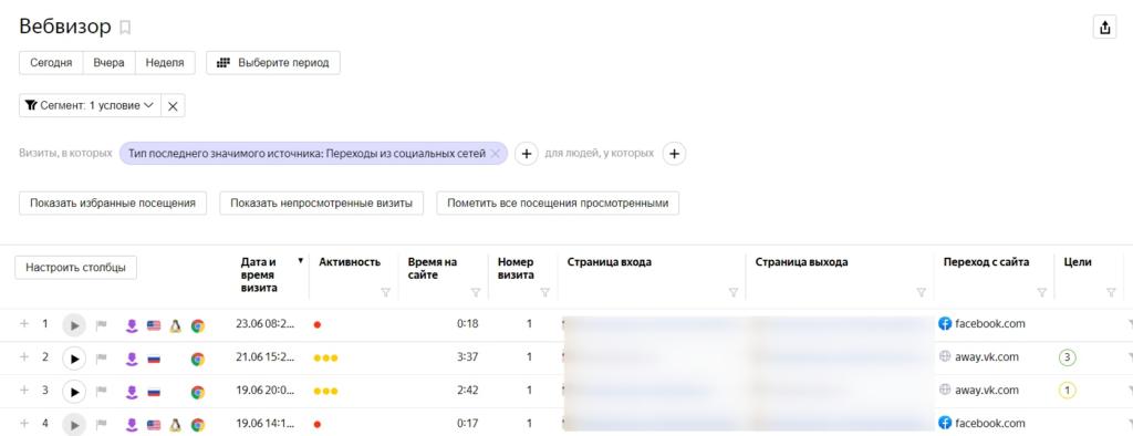 Пример отчета «Вебвизор» Яндекс.Метрики